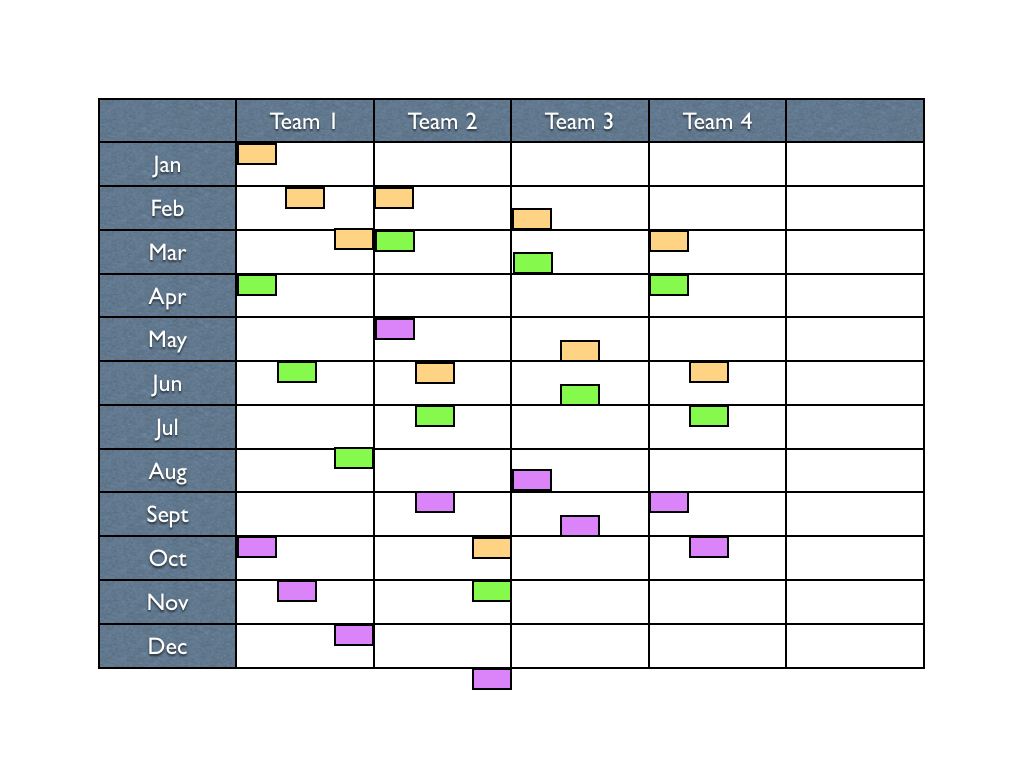 how to plan a project schedule