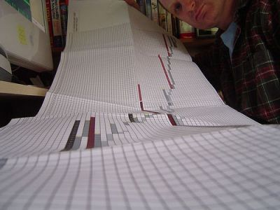 Man peering over long Gantt chart
