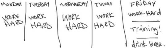 Calendar of Work Hard, Training, Beer